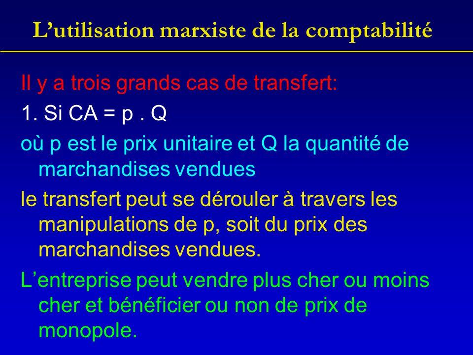 Lutilisation marxiste de la comptabilité Il y a trois grands cas de transfert: 1. Si CA = p. Q où p est le prix unitaire et Q la quantité de marchandi