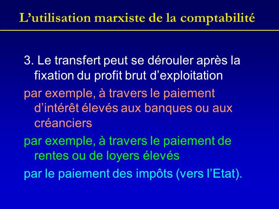 Lutilisation marxiste de la comptabilité 3. Le transfert peut se dérouler après la fixation du profit brut dexploitation par exemple, à travers le pai