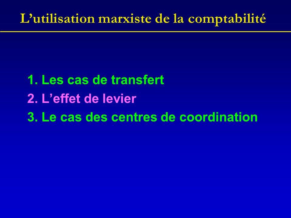 Lutilisation marxiste de la comptabilité 1. Les cas de transfert 2. Leffet de levier 3. Le cas des centres de coordination