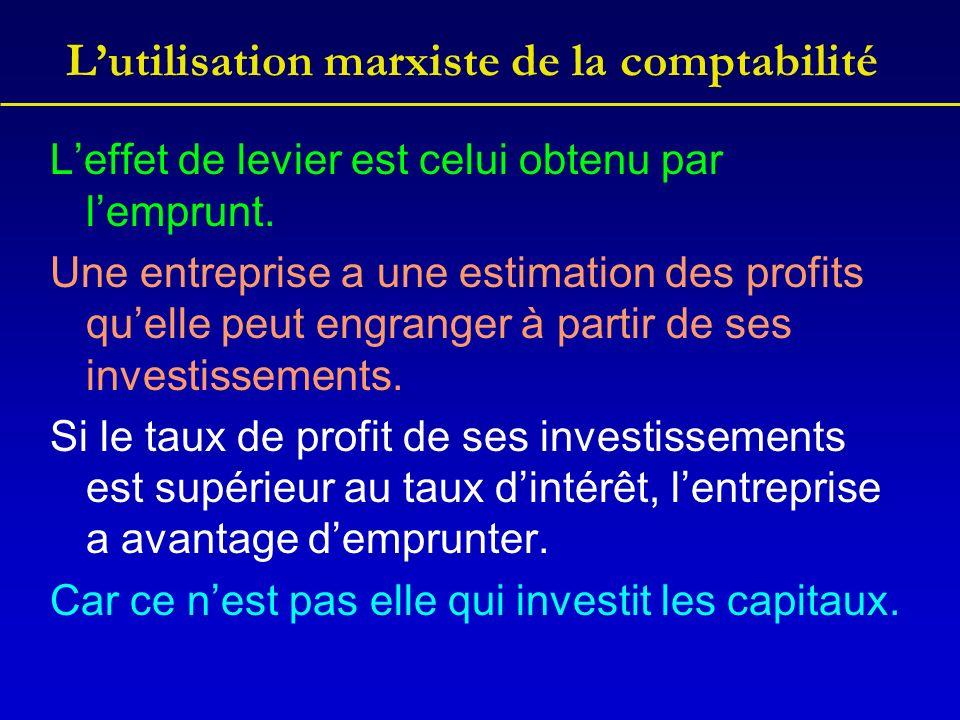 Lutilisation marxiste de la comptabilité Leffet de levier est celui obtenu par lemprunt. Une entreprise a une estimation des profits quelle peut engra