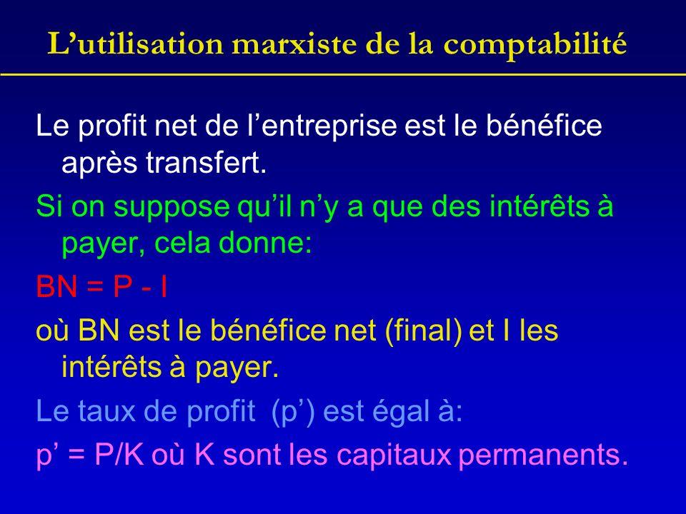 Lutilisation marxiste de la comptabilité Le profit net de lentreprise est le bénéfice après transfert. Si on suppose quil ny a que des intérêts à paye