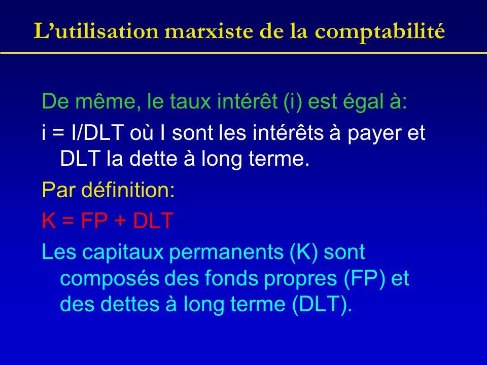Lutilisation marxiste de la comptabilité De même, le taux intérêt (i) est égal à: i = I/DLT où I sont les intérêts à payer et DLT la dette à long term
