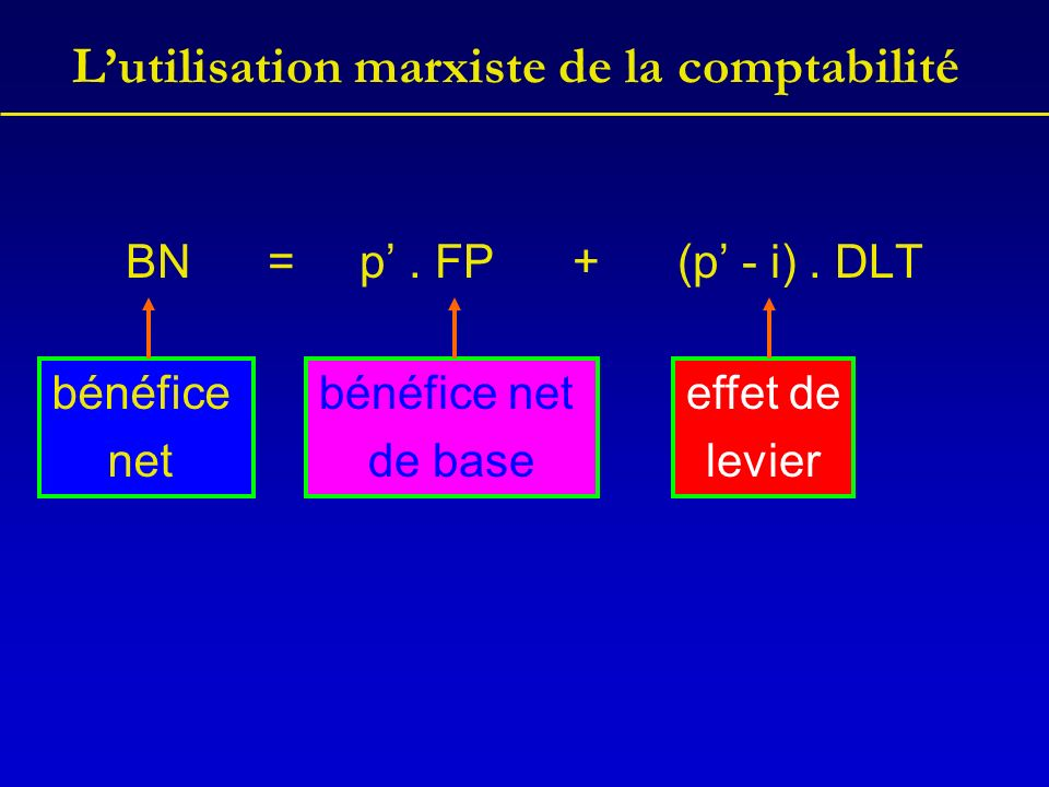 Lutilisation marxiste de la comptabilité BN = p. FP + (p - i). DLT bénéfice net de base effet de levier bénéfice net