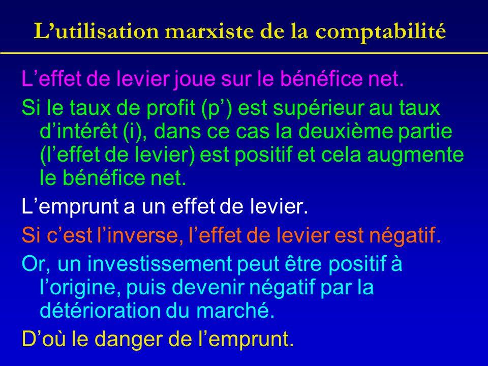 Lutilisation marxiste de la comptabilité Leffet de levier joue sur le bénéfice net. Si le taux de profit (p) est supérieur au taux dintérêt (i), dans