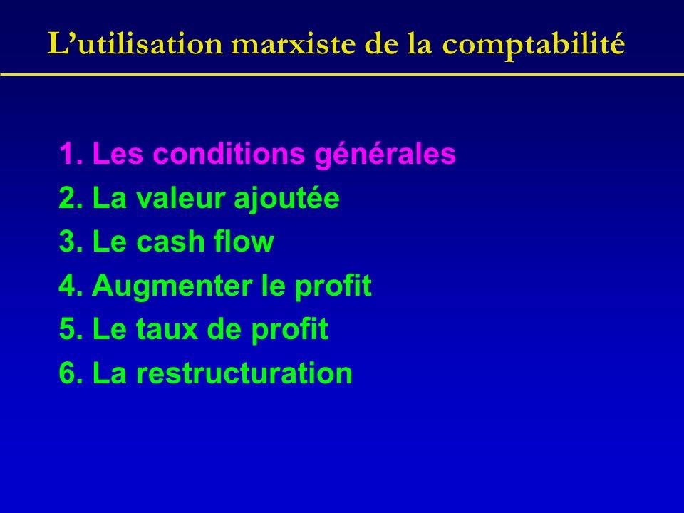 Lutilisation marxiste de la comptabilité La question de la plus-value est au centre de la stratégie capitaliste.