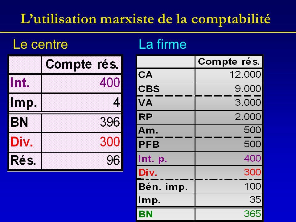 Lutilisation marxiste de la comptabilité Le centreLa firme
