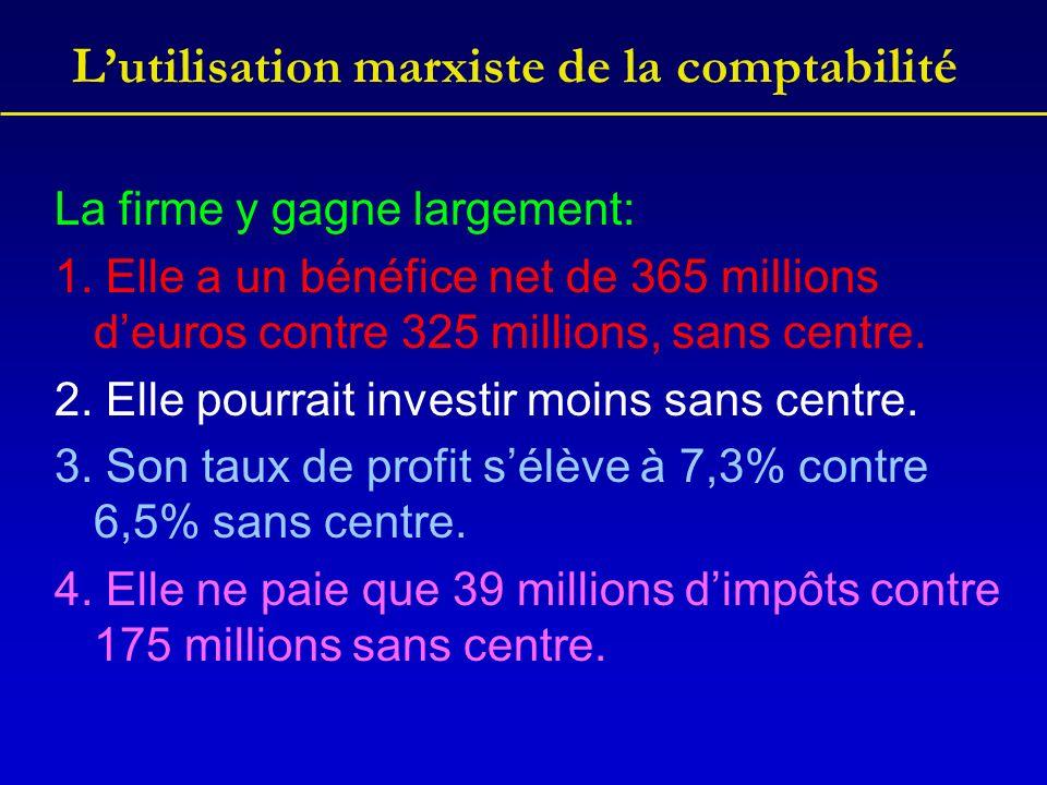 Lutilisation marxiste de la comptabilité La firme y gagne largement: 1. Elle a un bénéfice net de 365 millions deuros contre 325 millions, sans centre
