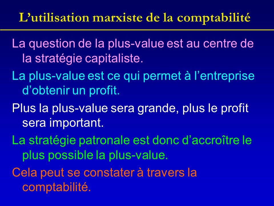 Lutilisation marxiste de la comptabilité Il y a donc deux grands moyens pour accroître la « plus-value »: - augmenter la productivité au sens large: VA/L; - baisser les salaires: w.