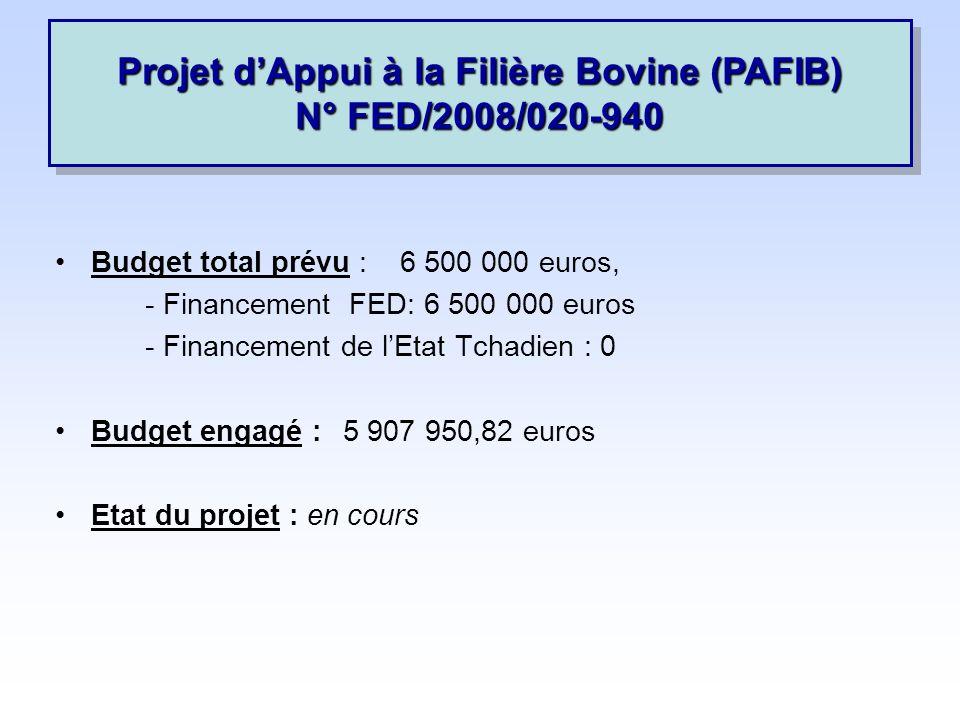 Budget total prévu : 6 500 000 euros, - Financement FED: 6 500 000 euros - Financement de lEtat Tchadien : 0 Budget engagé : 5 907 950,82 euros Etat du projet : en cours Projet dAppui à la Filière Bovine (PAFIB) N° FED/2008/020-940 Projet dAppui à la Filière Bovine (PAFIB) N° FED/2008/020-940