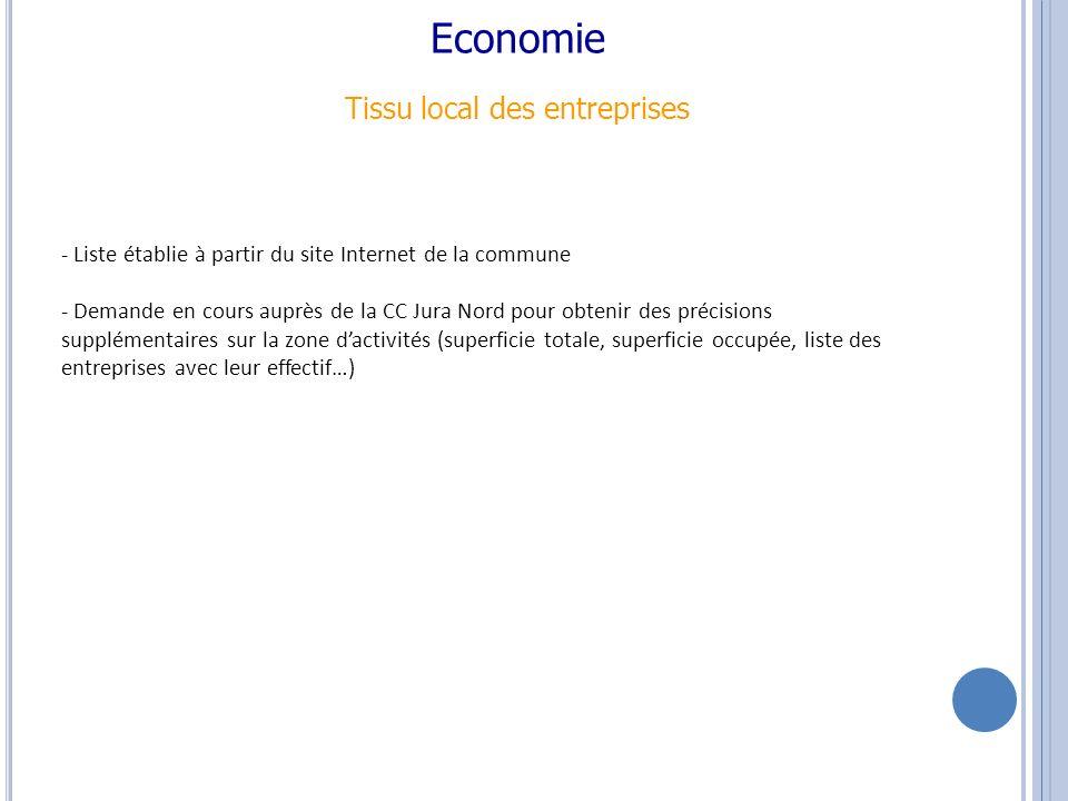 Economie Tissu local des entreprises - Liste établie à partir du site Internet de la commune - Demande en cours auprès de la CC Jura Nord pour obtenir des précisions supplémentaires sur la zone dactivités (superficie totale, superficie occupée, liste des entreprises avec leur effectif…)