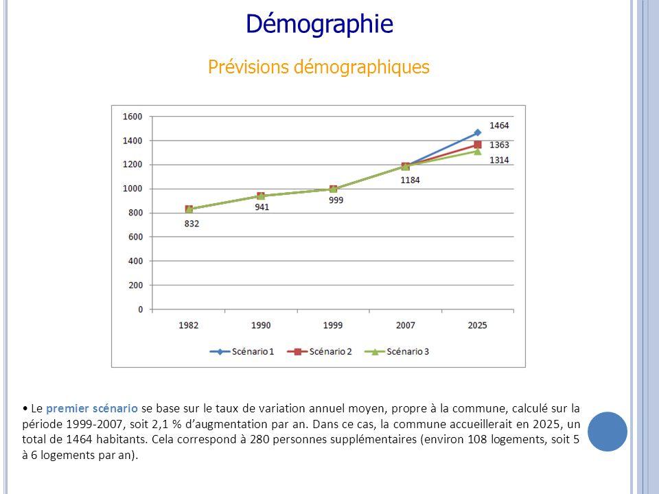 Le deuxième scénario se base sur le taux de variation annuel moyen de la commune calculé sur une période plus longue : de 1982 à 2007, soit 1,4 % daugmentation par an.