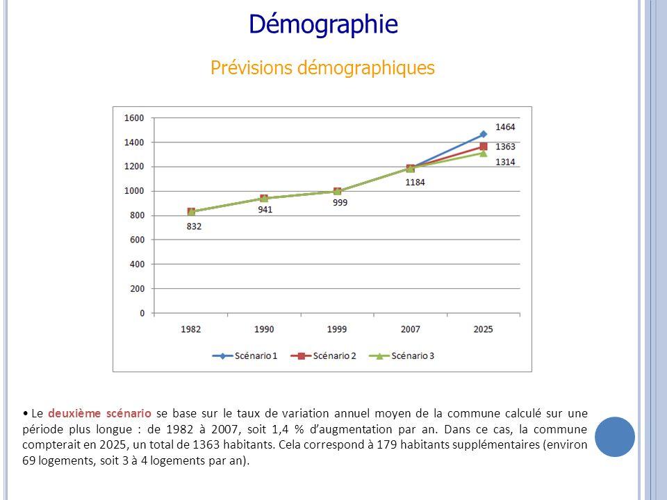 Le troisième scénario se base sur le taux de variation annuel moyen du canton de Dampierre durant la période 1982-2007, soit une augmentation de 1,1 % par an.