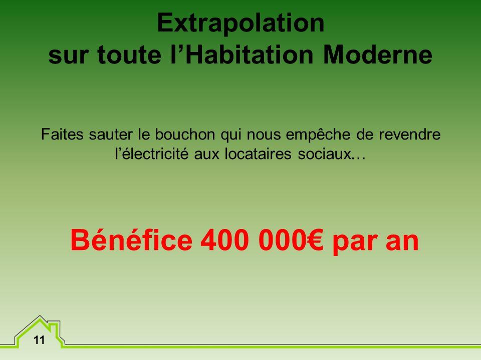 11 Extrapolation sur toute lHabitation Moderne Faites sauter le bouchon qui nous empêche de revendre lélectricité aux locataires sociaux… Bénéfice 400 000 par an