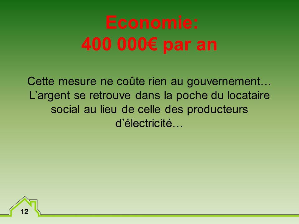12 Cette mesure ne coûte rien au gouvernement… Largent se retrouve dans la poche du locataire social au lieu de celle des producteurs délectricité… Economie: 400 000 par an