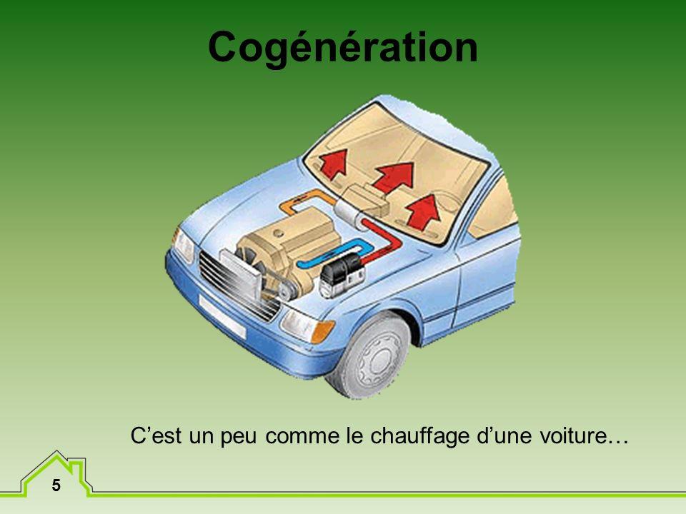 5 Cogénération Cest un peu comme le chauffage dune voiture…