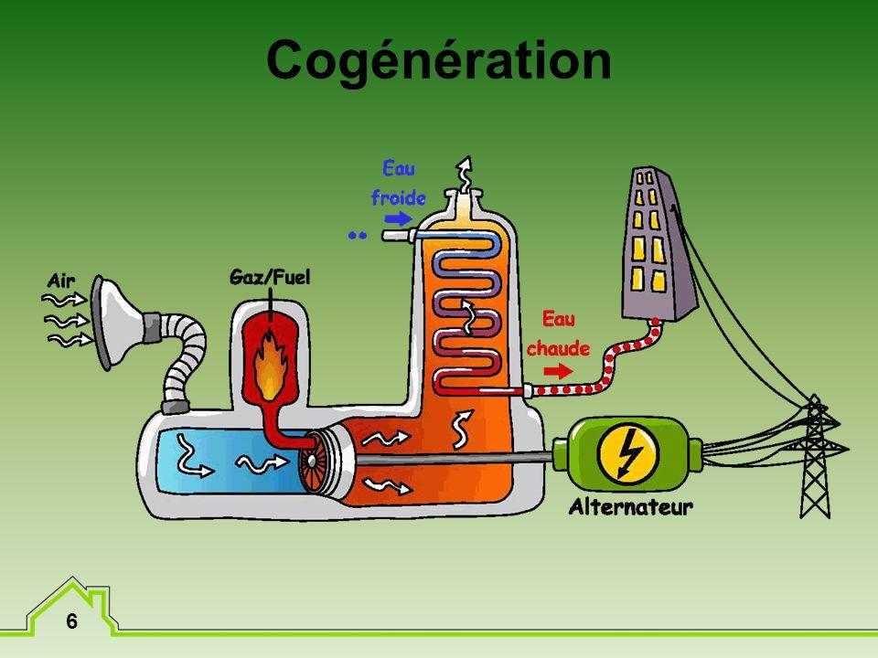 6 Cogénération