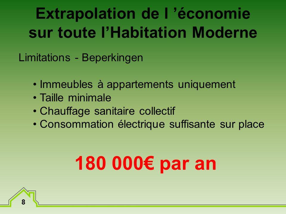 8 Extrapolation de l économie sur toute lHabitation Moderne Limitations - Beperkingen Immeubles à appartements uniquement Taille minimale Chauffage sanitaire collectif Consommation électrique suffisante sur place 180 000 par an
