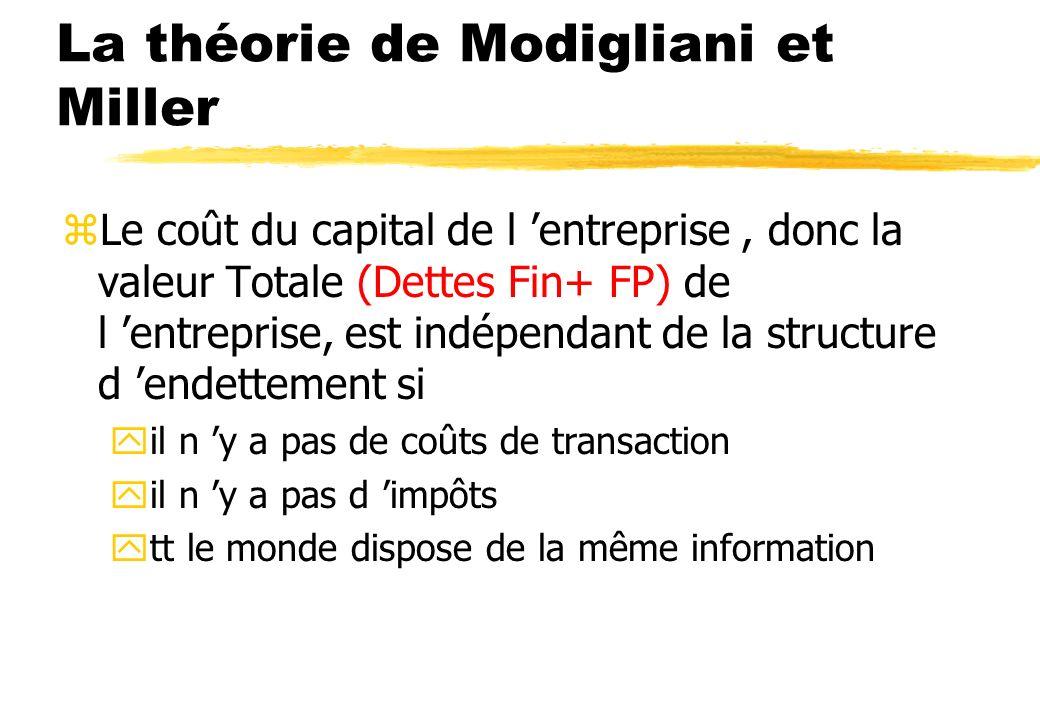 La Structure du financement Objectif : trouver une structure qui maximise la valeur de l entreprise