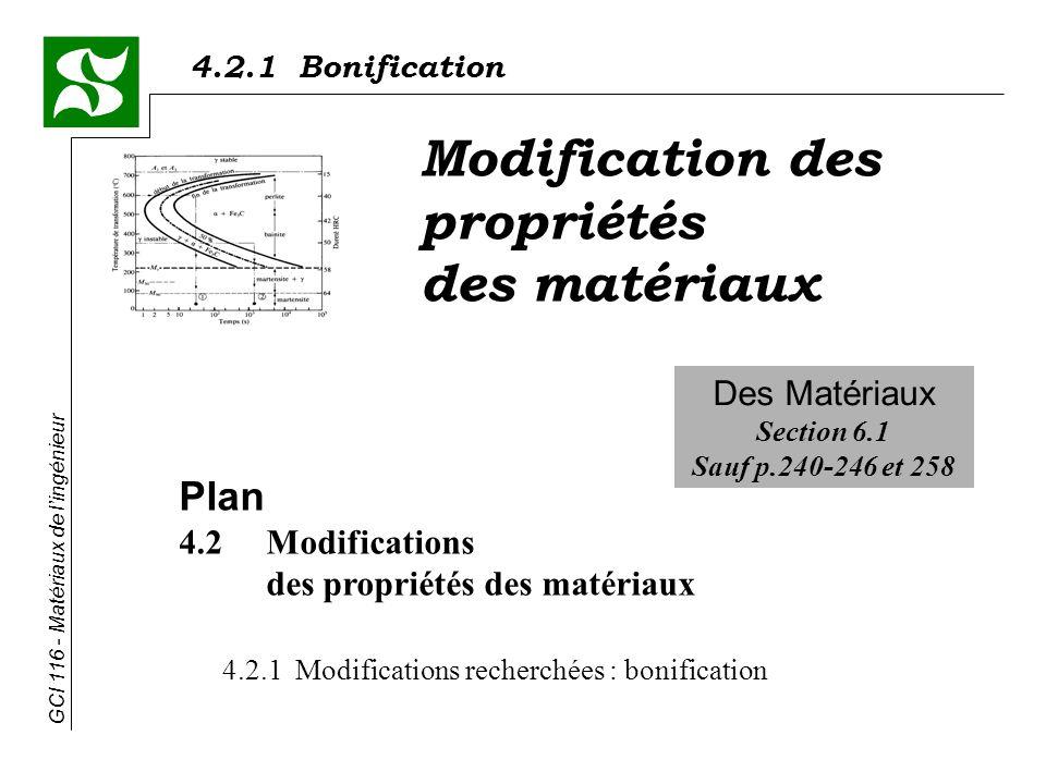 4.2.1 Bonification GCI 116 - Matériaux de lingénieur Modification des propriétés des matériaux Plan 4.2 Modifications des propriétés des matériaux 4.2.1 Modifications recherchées : bonification Des Matériaux Section 6.1 Sauf p.240-246 et 258