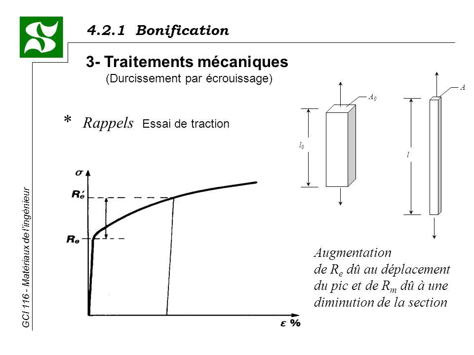 4.2.1 Bonification GCI 116 - Matériaux de lingénieur 3- Traitements mécaniques (Durcissement par écrouissage) * Rappels Essai de traction Augmentation de R e dû au déplacement du pic et de R m dû à une diminution de la section l0l0 A0A0 l A