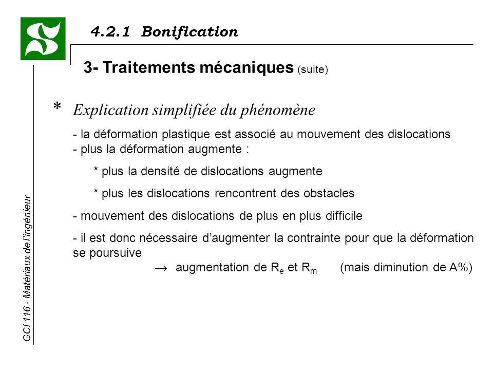 4.2.1 Bonification GCI 116 - Matériaux de lingénieur * Explication simplifiée du phénomène - la déformation plastique est associé au mouvement des dislocations - plus la déformation augmente : * plus la densité de dislocations augmente * plus les dislocations rencontrent des obstacles - mouvement des dislocations de plus en plus difficile - il est donc nécessaire daugmenter la contrainte pour que la déformation se poursuive augmentation de R e et R m (mais diminution de A%) 3- Traitements mécaniques (suite)
