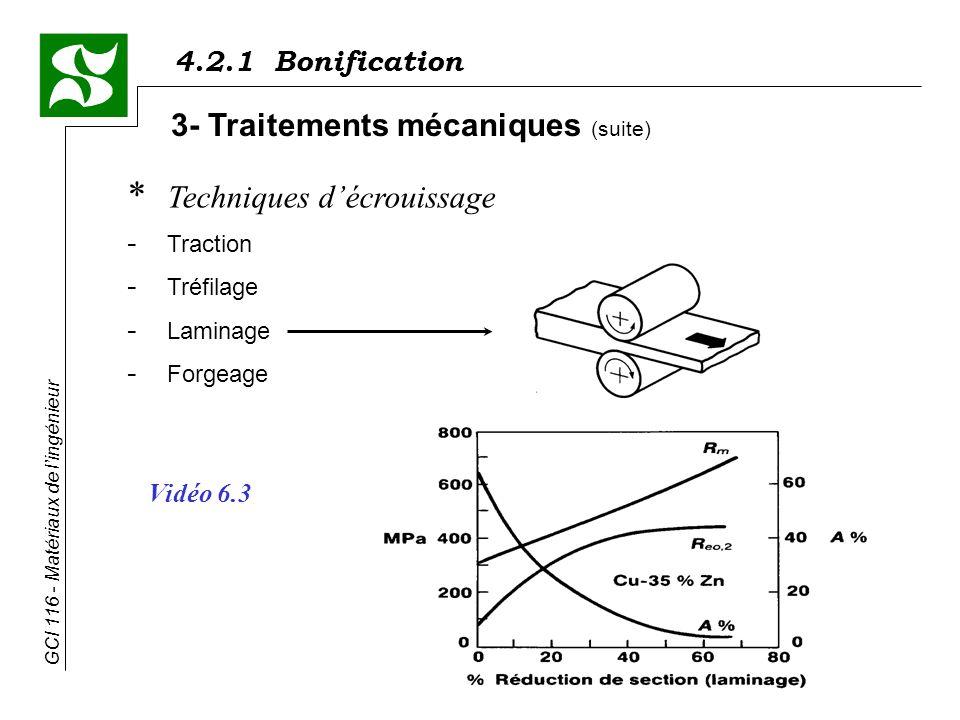 4.2.1 Bonification GCI 116 - Matériaux de lingénieur * Techniques décrouissage - Traction - Tréfilage - Laminage - Forgeage 3- Traitements mécaniques (suite) Vidéo 6.3