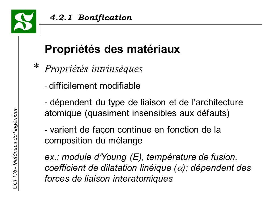 4.2.1 Bonification GCI 116 - Matériaux de lingénieur * Propriétés intrinsèques - difficilement modifiable - dépendent du type de liaison et de larchitecture atomique (quasiment insensibles aux défauts) - varient de façon continue en fonction de la composition du mélange ex.: module dYoung (E), température de fusion, coefficient de dilatation linéique ( ); dépendent des forces de liaison interatomiques Propriétés des matériaux