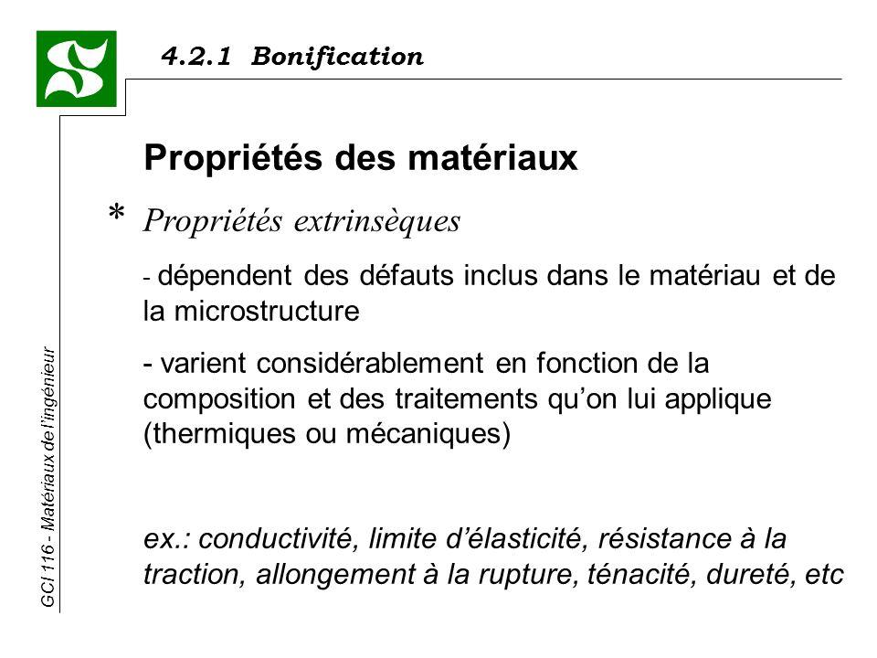 4.2.1 Bonification GCI 116 - Matériaux de lingénieur * Propriétés extrinsèques - dépendent des défauts inclus dans le matériau et de la microstructure - varient considérablement en fonction de la composition et des traitements quon lui applique (thermiques ou mécaniques) ex.: conductivité, limite délasticité, résistance à la traction, allongement à la rupture, ténacité, dureté, etc Propriétés des matériaux