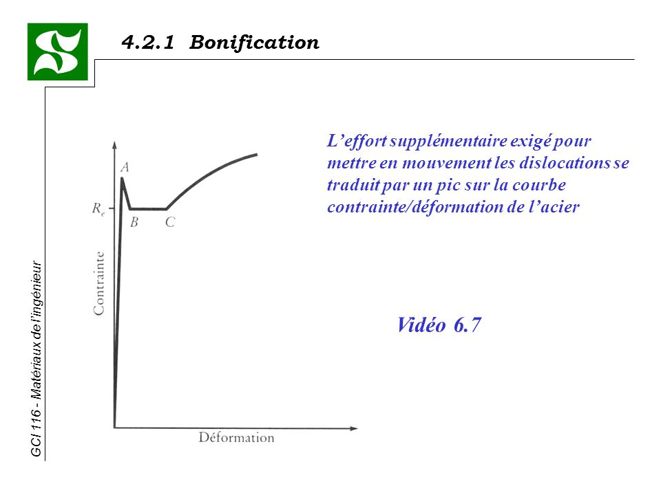 4.2.1 Bonification GCI 116 - Matériaux de lingénieur Leffort supplémentaire exigé pour mettre en mouvement les dislocations se traduit par un pic sur la courbe contrainte/déformation de lacier Vidéo 6.7