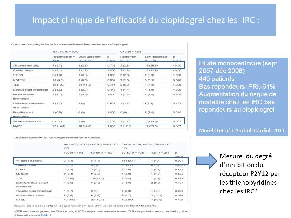 Impact clinique de lefficacité du clopidogrel chez les IRC : Mesure du degré dinhibition du récepteur P2Y12 par les thienopyridines chez les IRC? Etud