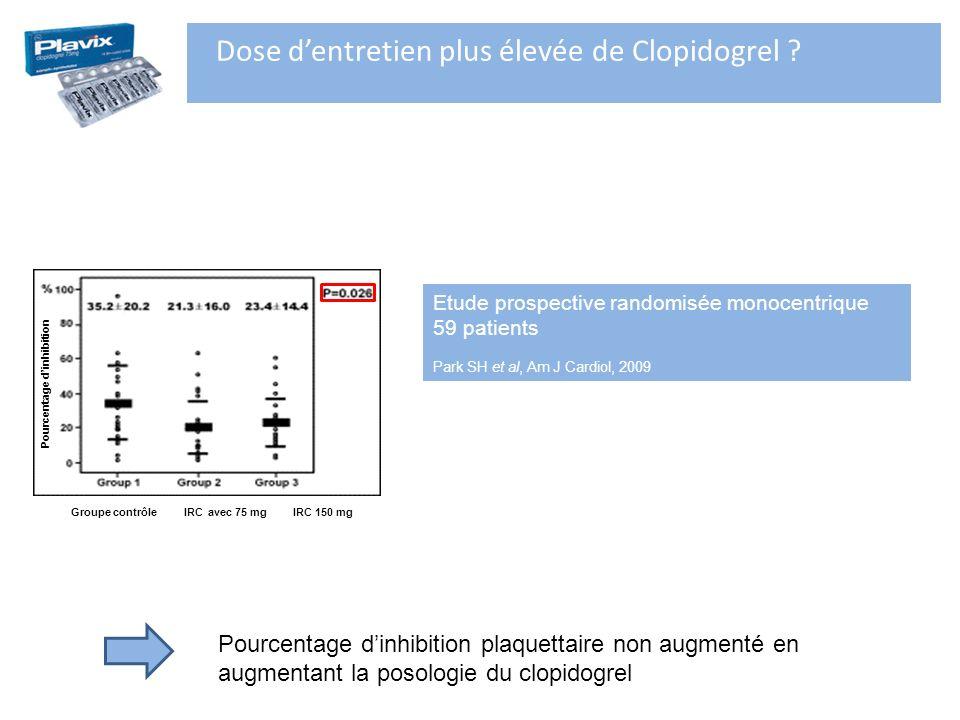 Dose dentretien plus élevée de Clopidogrel ? Etude prospective randomisée monocentrique 59 patients Park SH et al, Am J Cardiol, 2009 Pourcentage dinh