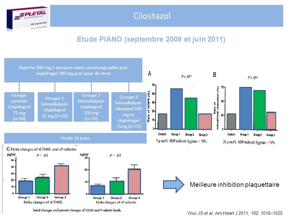 Cilostazol Rate of HOPR aprés 14 jours de traitement antiplaquettaire Meilleure inhibition plaquettaire Etude PIANO (septembre 2009 et juin 2011) Grou