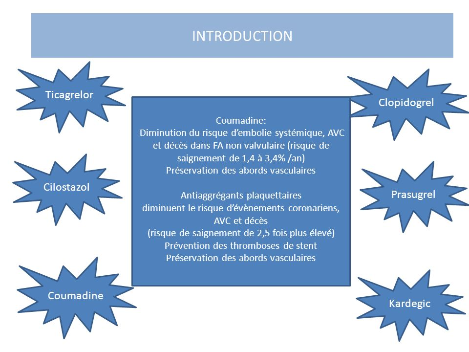 INTRODUCTION Ticagrelor Clopidogrel Cilostazol Prasugrel Coumadine Kardegic Agarwal et al,Arch intern Med,2012 Coumadine: Diminution du risque demboli