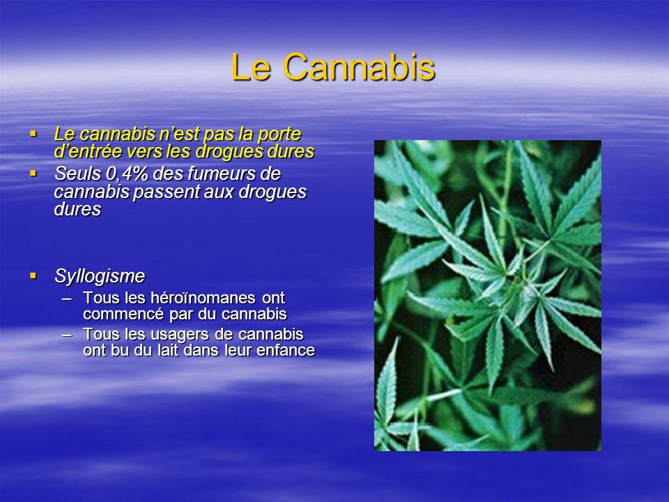 Le Cannabis Le cannabis nest pas la porte dentrée vers les drogues dures Le cannabis nest pas la porte dentrée vers les drogues dures Seuls 0,4% des fumeurs de cannabis passent aux drogues dures Seuls 0,4% des fumeurs de cannabis passent aux drogues dures Syllogisme Syllogisme –Tous les héroïnomanes ont commencé par du cannabis –Tous les usagers de cannabis ont bu du lait dans leur enfance