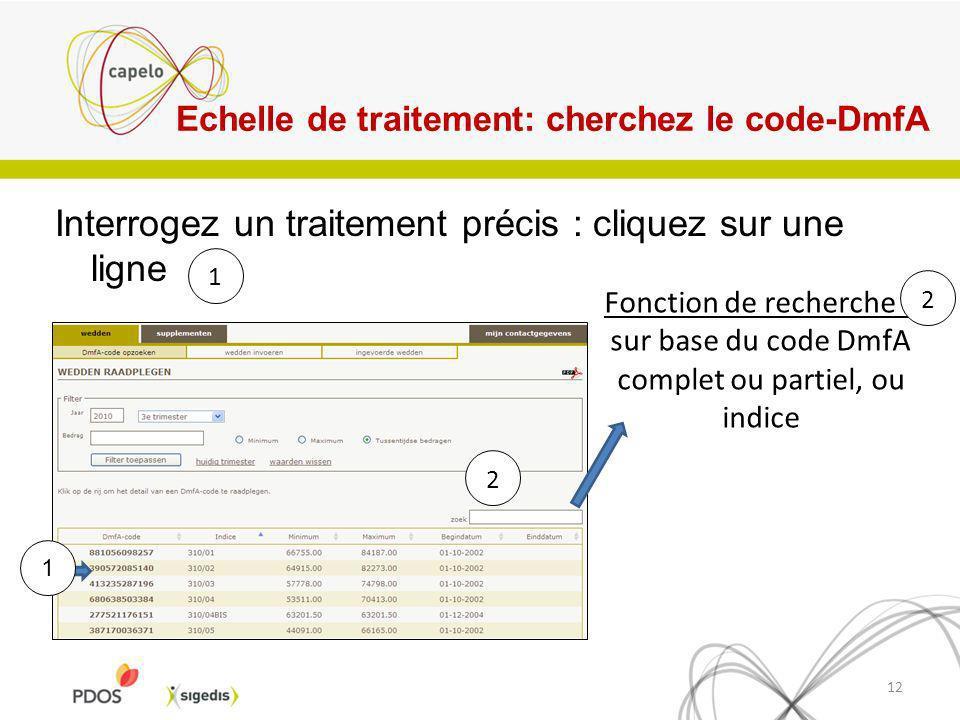Interrogez un traitement précis : cliquez sur une ligne 12 1 Fonction de recherche 2 sur base du code DmfA complet ou partiel, ou indice 1 2 2 Echelle