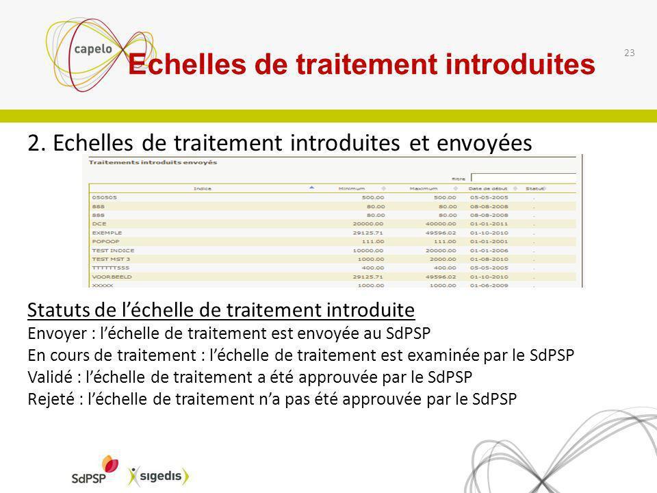 2. Echelles de traitement introduites et envoyées 23 Statuts de léchelle de traitement introduite Envoyer : léchelle de traitement est envoyée au SdPS