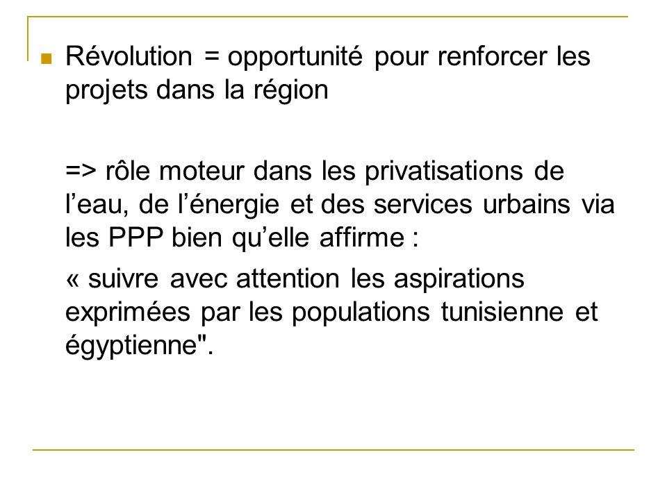 Révolution = opportunité pour renforcer les projets dans la région => rôle moteur dans les privatisations de leau, de lénergie et des services urbains via les PPP bien quelle affirme : « suivre avec attention les aspirations exprimées par les populations tunisienne et égyptienne .