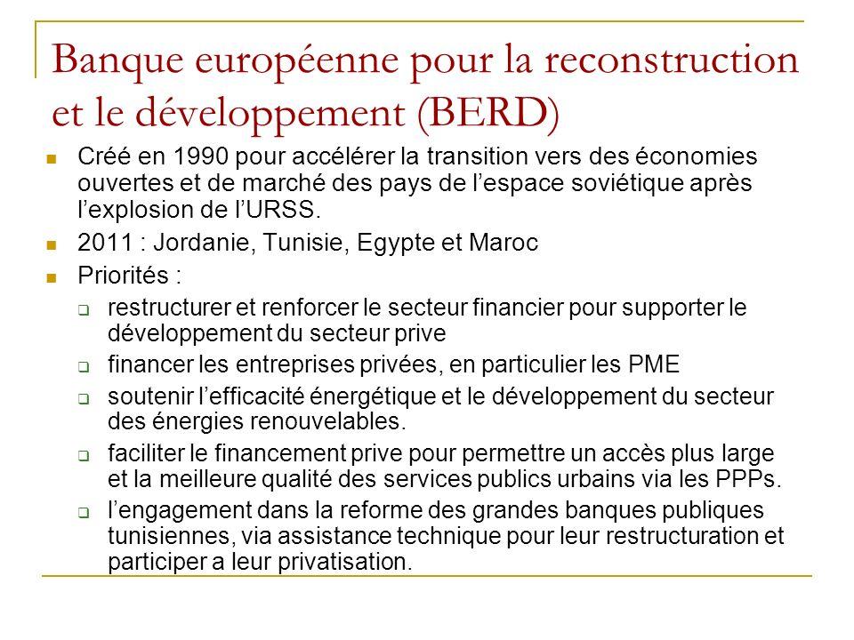 Banque européenne pour la reconstruction et le développement (BERD) Créé en 1990 pour accélérer la transition vers des économies ouvertes et de marché des pays de lespace soviétique après lexplosion de lURSS.