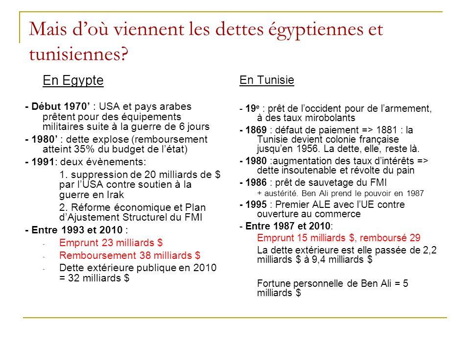 Mais doù viennent les dettes égyptiennes et tunisiennes.