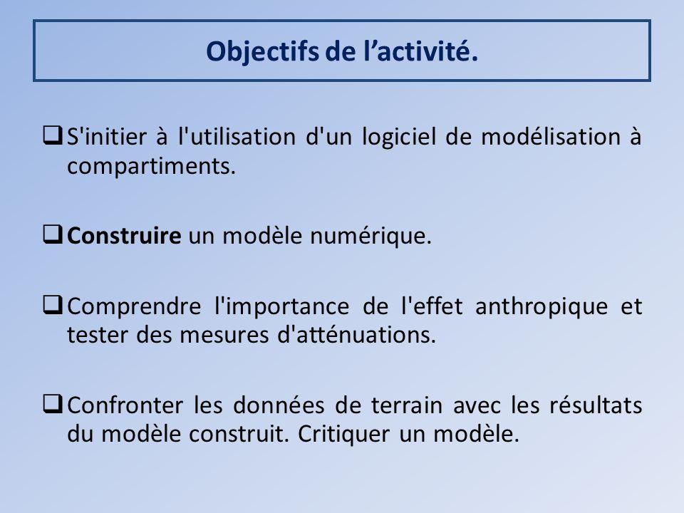 Objectifs de lactivité. S'initier à l'utilisation d'un logiciel de modélisation à compartiments. Construire un modèle numérique. Comprendre l'importan