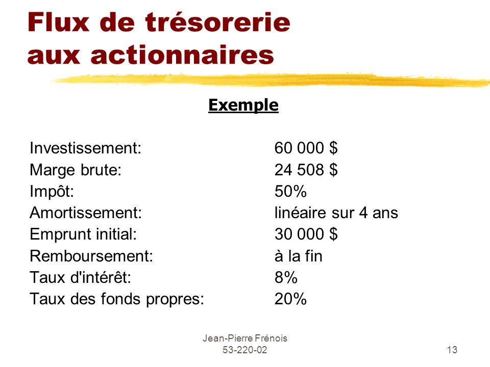 Jean-Pierre Frénois 53-220-0213 Flux de trésorerie aux actionnaires Exemple Investissement: 60 000 $ Marge brute: 24 508 $ Impôt:50% Amortissement:lin