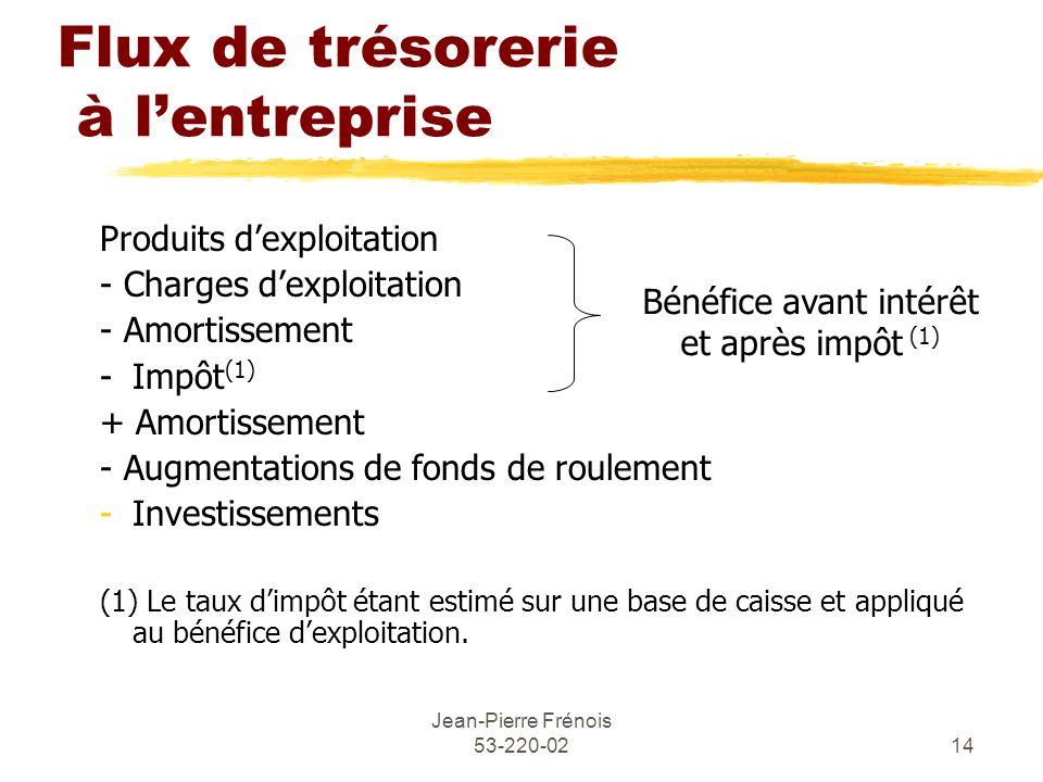 Jean-Pierre Frénois 53-220-0214 Flux de trésorerie à lentreprise Produits dexploitation - Charges dexploitation - Amortissement -Impôt (1) + Amortisse