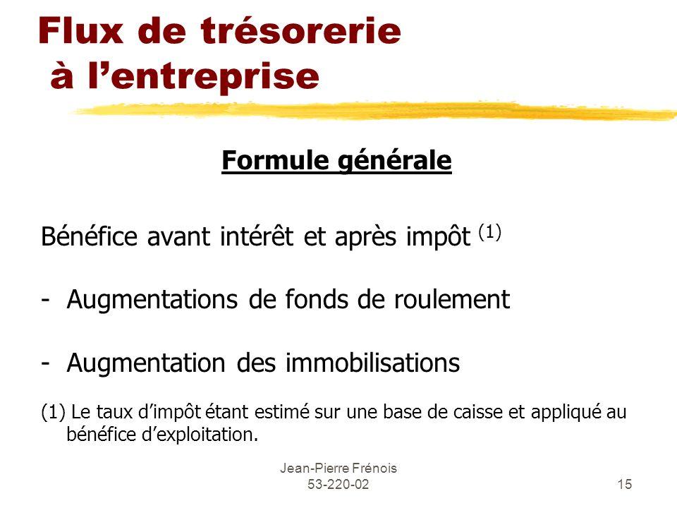Jean-Pierre Frénois 53-220-0215 Flux de trésorerie à lentreprise Formule générale Bénéfice avant intérêt et après impôt (1) - Augmentations de fonds d