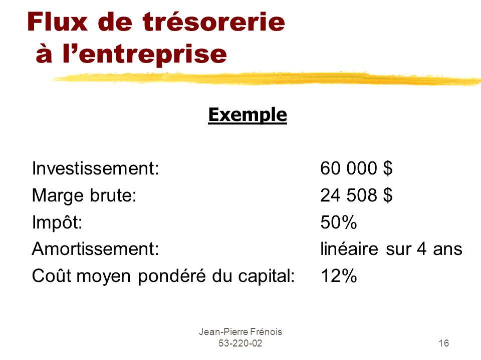 Jean-Pierre Frénois 53-220-0216 Flux de trésorerie à lentreprise Exemple Investissement: 60 000 $ Marge brute: 24 508 $ Impôt:50% Amortissement:linéai