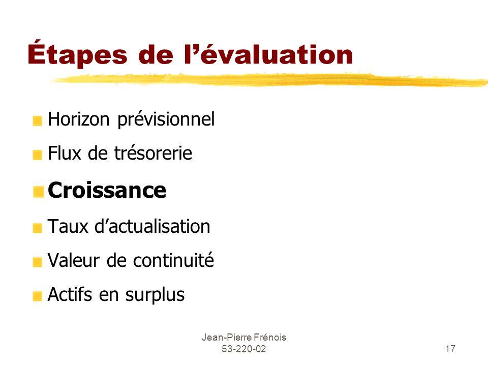 Jean-Pierre Frénois 53-220-0217 Étapes de lévaluation Horizon prévisionnel Flux de trésorerie Croissance Taux dactualisation Valeur de continuité Acti