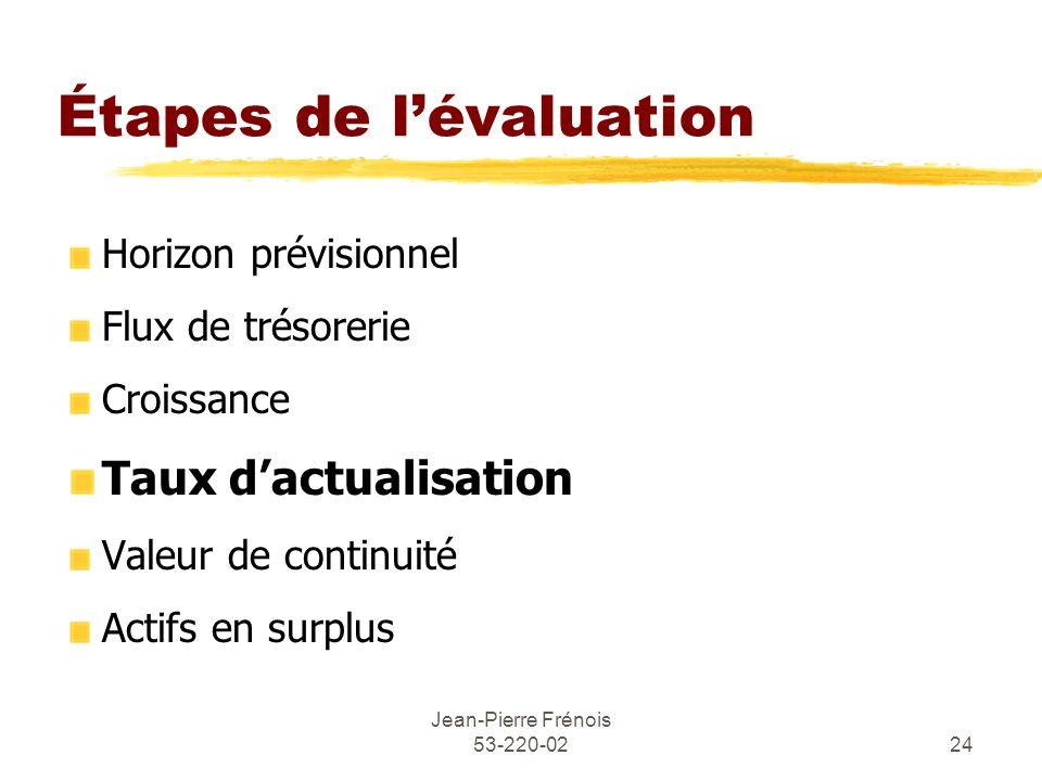 Jean-Pierre Frénois 53-220-0224 Étapes de lévaluation Horizon prévisionnel Flux de trésorerie Croissance Taux dactualisation Valeur de continuité Acti