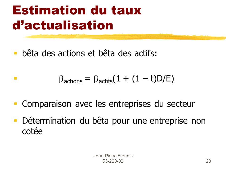 Jean-Pierre Frénois 53-220-0228 Estimation du taux dactualisation bêta des actions et bêta des actifs: actions = actifs (1 + (1 – t)D/E) Comparaison a