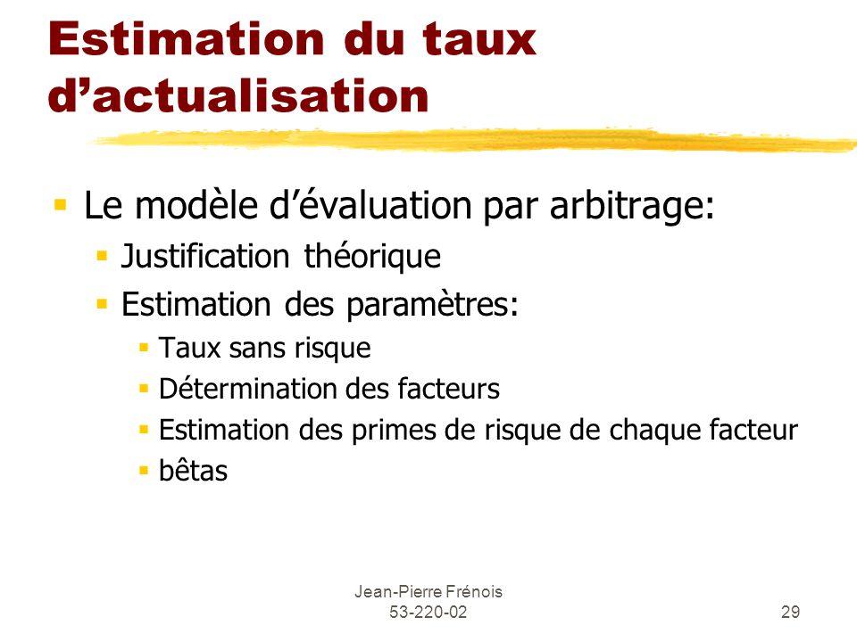 Jean-Pierre Frénois 53-220-0229 Estimation du taux dactualisation Le modèle dévaluation par arbitrage: Justification théorique Estimation des paramètr