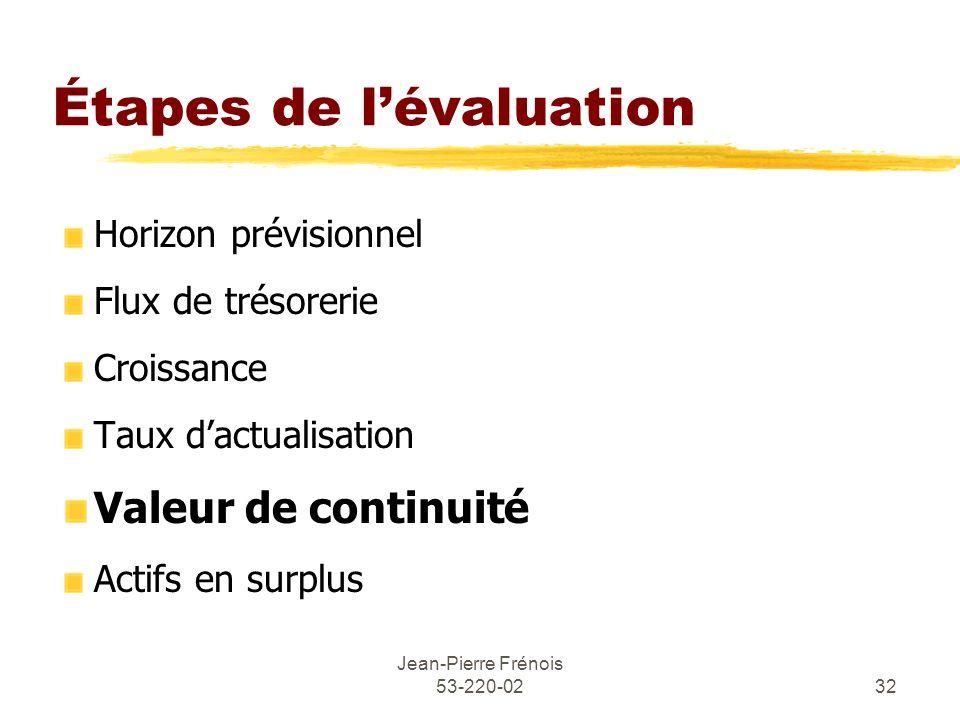 Jean-Pierre Frénois 53-220-0232 Étapes de lévaluation Horizon prévisionnel Flux de trésorerie Croissance Taux dactualisation Valeur de continuité Acti