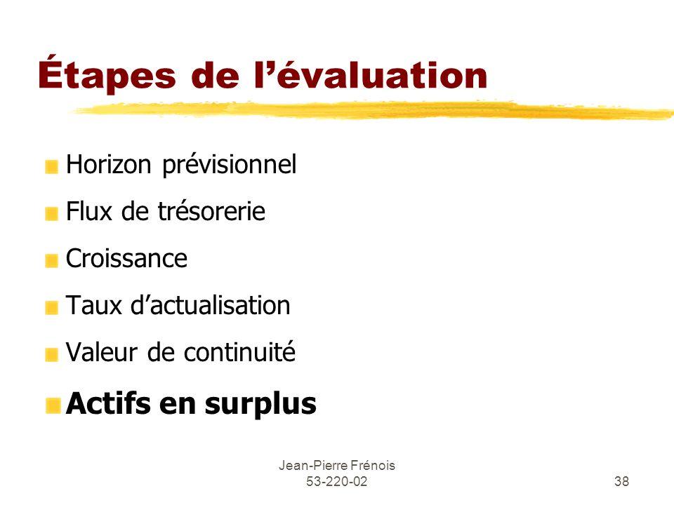 Jean-Pierre Frénois 53-220-0238 Étapes de lévaluation Horizon prévisionnel Flux de trésorerie Croissance Taux dactualisation Valeur de continuité Acti